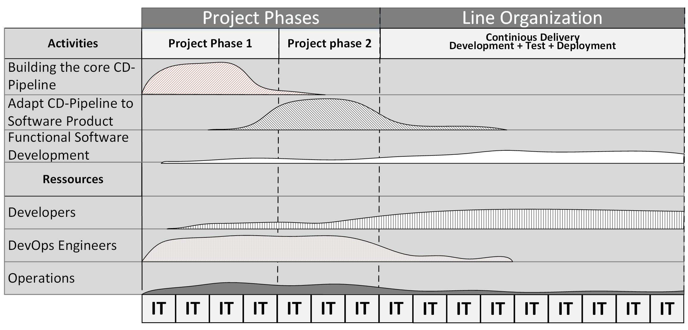 Figure 1.: UCD